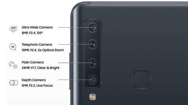 سامسونج تنوي إطلاق هاتفا بـ 4 كاميرات خلفية